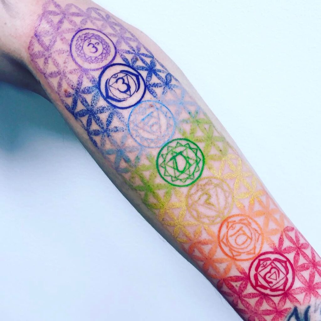 tattoo chakras